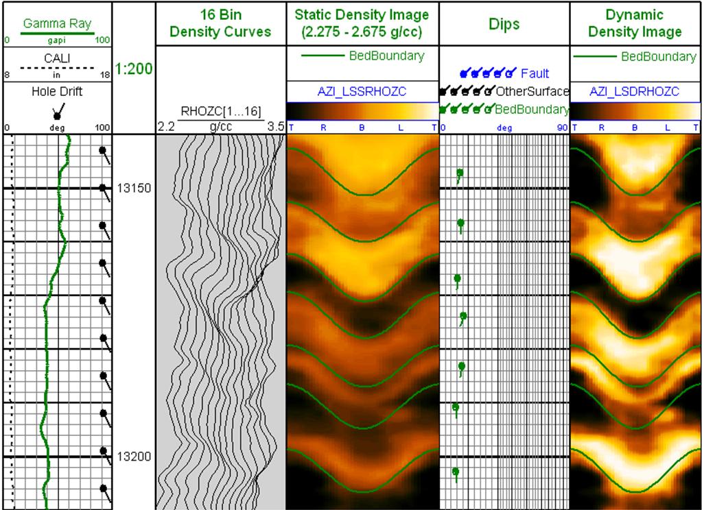 LWD+Geosteering_Bulk+Density+Image,1